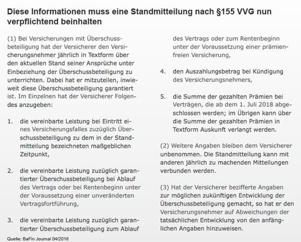 Inhalt Statusmitteilung Paragraph 155 VVG